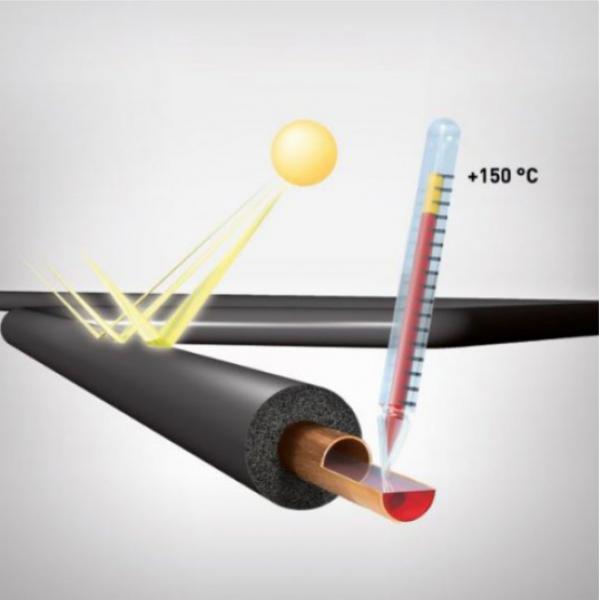 Aislamiento térmico flexible par